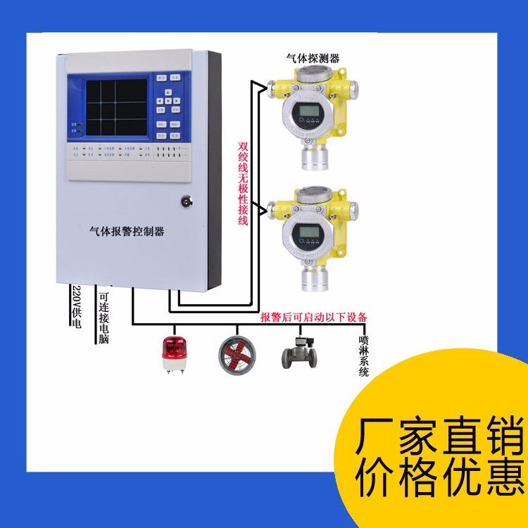 米昂电子厂家直供 空调厂冷媒泄漏报警器 氟利昂气体报警器可实现声光报警功能