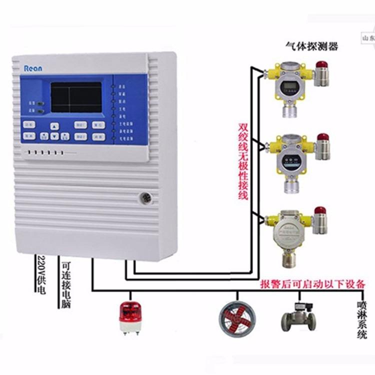 米昂电子厂家直供 糠醛厂有毒气体报警器 RBT-6000-ZLGX型糠醛气体报警器在线销售