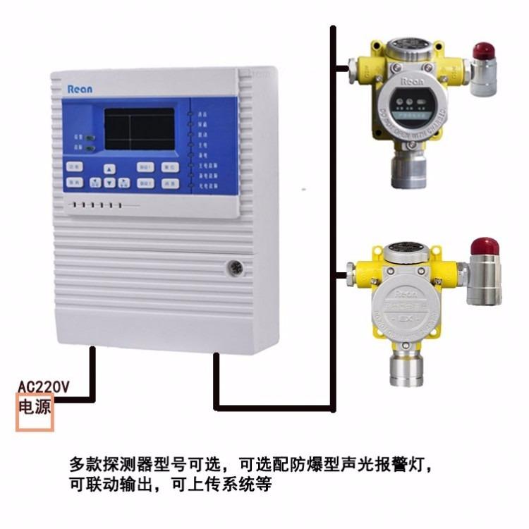 米昂电子厂家直供 氯甲烷有毒气体探测器  氯甲烷气体报警器 现场声光报警器
