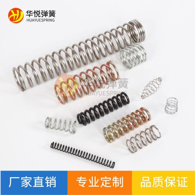 厂家直销压力弹簧 不锈钢压缩弹簧 圆柱螺旋压缩弹簧,小力度压簧