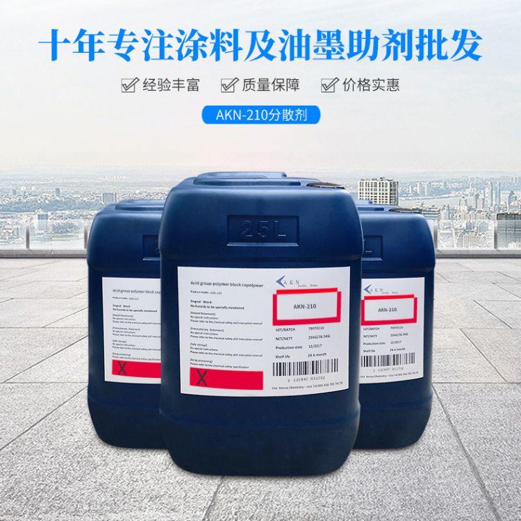 溶剂型分散剂降低体系粘度,增进流动性