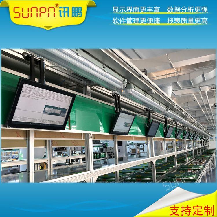 E-SOP电子生产作业指导书管理软件LCD液晶安卓系统广告一体机看板