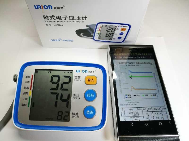 U80EH-GPRS2G/3G/4G/WIFI/USBCOM串口通讯ZIGBEE无线电子血压计
