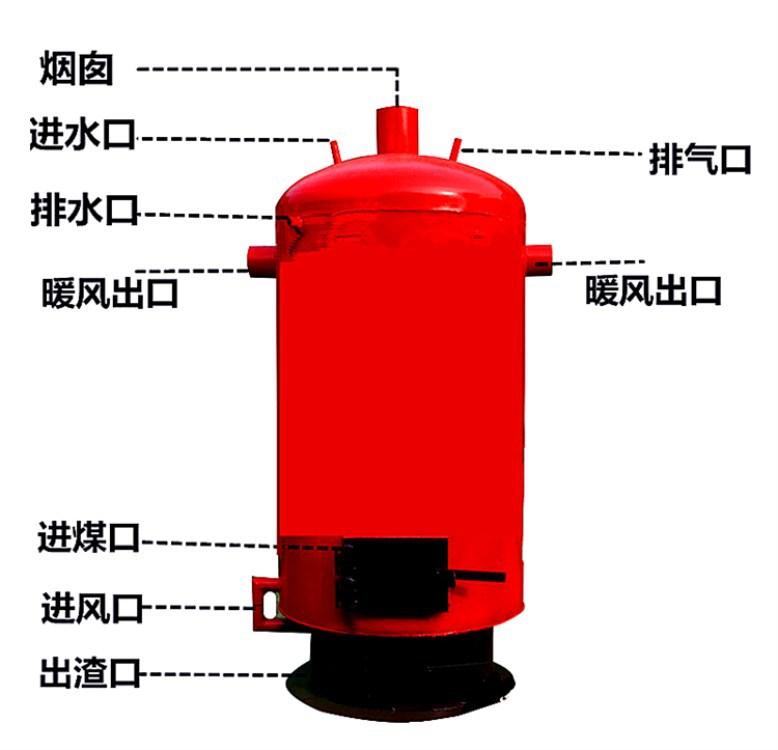 石河子热销花卉大棚养殖专用热风炉燃煤热风炉省时省力大型燃煤炉