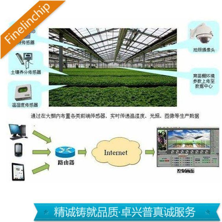 现货 智能农业物联网系统 远程监控智慧农业系统 手机APP控制