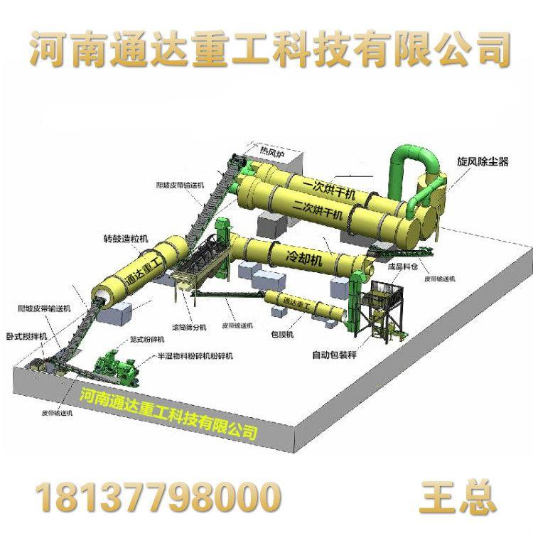 化肥设备有机肥设备生产线 有机肥设备加工生产 成套设备厂家直销