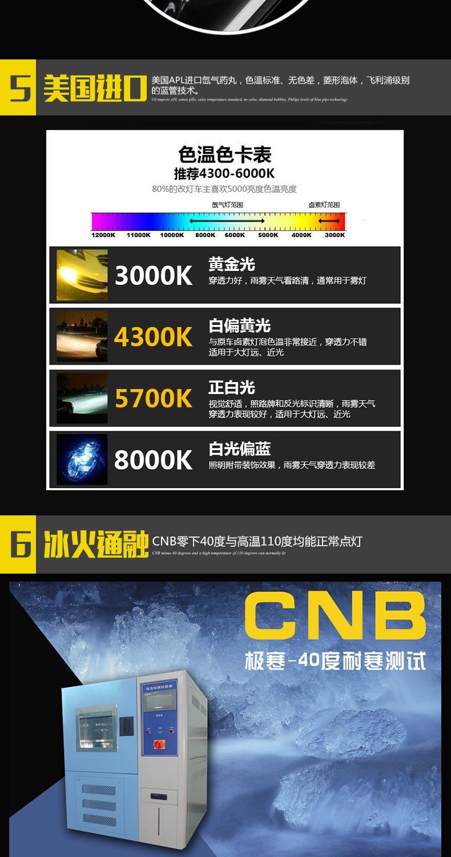 CNB手机详情_05.jpg