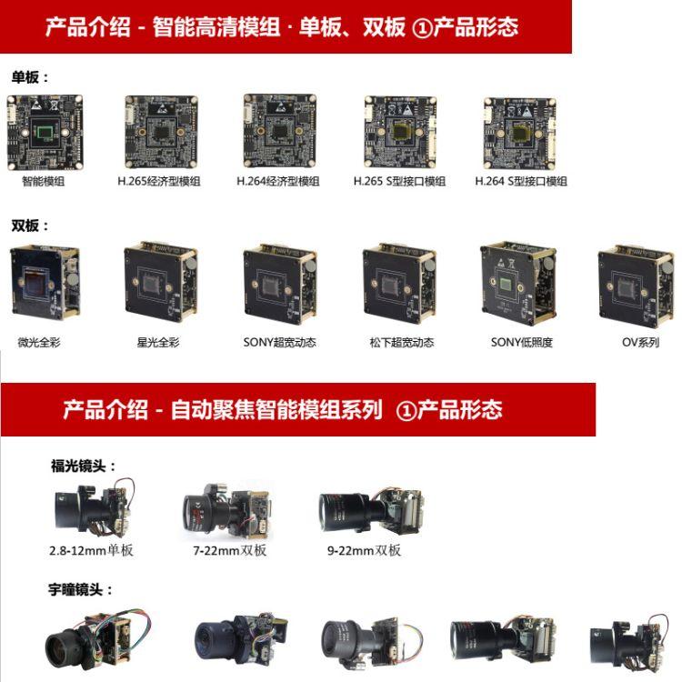 二次开发OV4689变焦模组onvif协议RTSP报警ROI输入输出摄像机模块