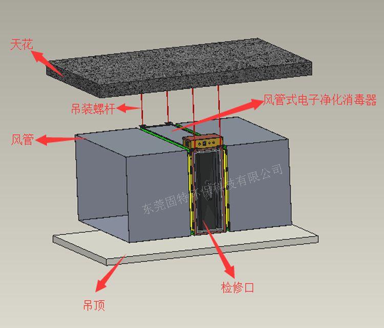 四川内江电子除尘净化杀菌装置 中央空调风管专用静电除尘器