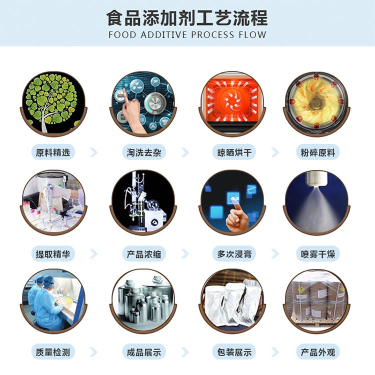 食品添加剂工艺流程.jpg
